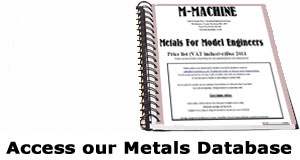 Access metals database